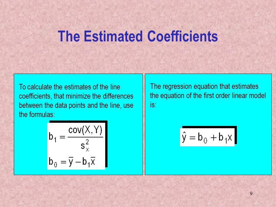 The Estimated Coefficients