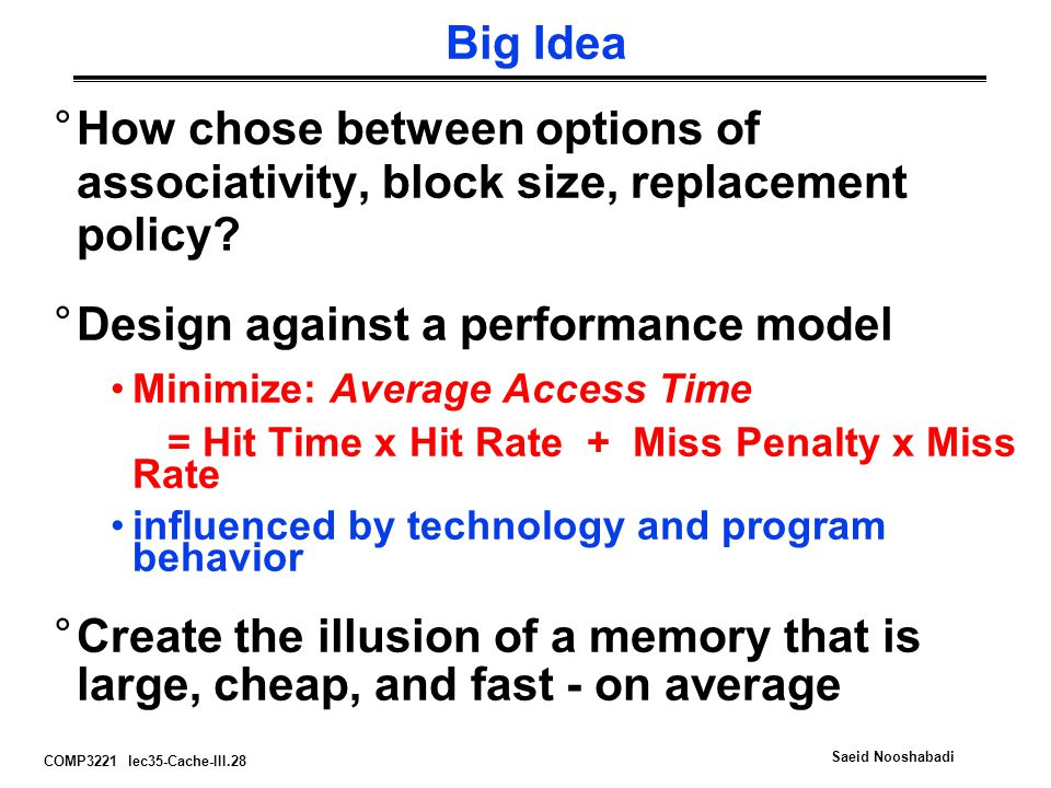 Design against a performance model