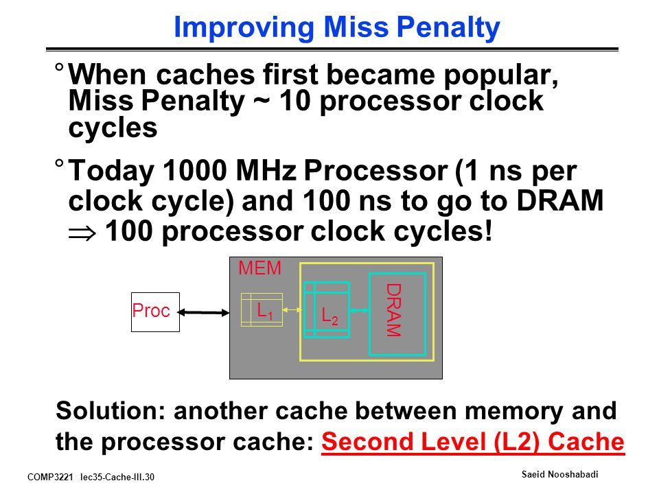 Improving Miss Penalty
