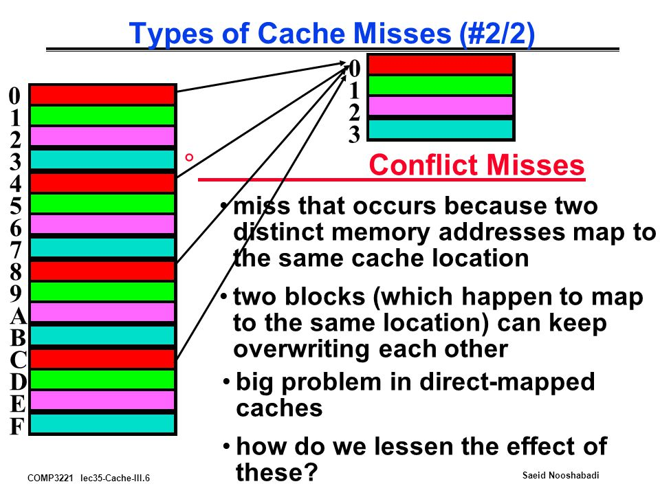 Types of Cache Misses (#2/2)