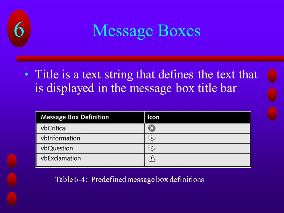 Message Boxes Title is a text string that defines the text that is displayed in the message box title bar.