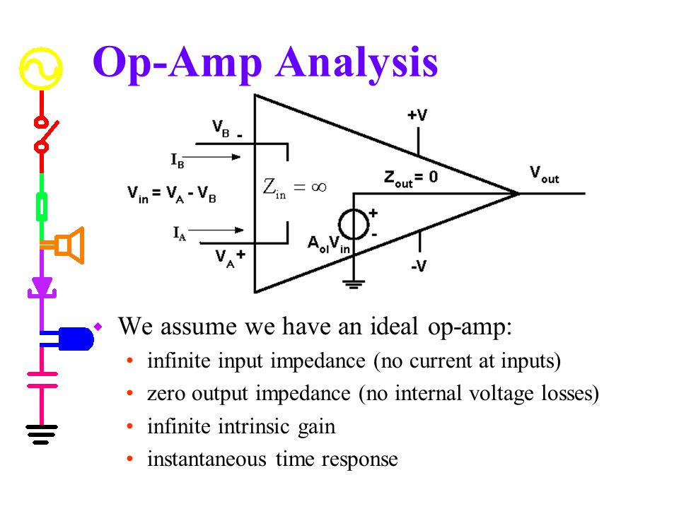 Op-Amp Analysis We assume we have an ideal op-amp: