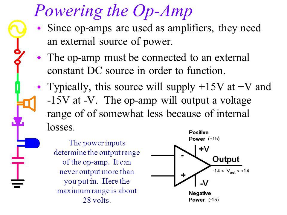 Powering the Op-Amp Since op-amps are used as amplifiers, they need an external source of power.