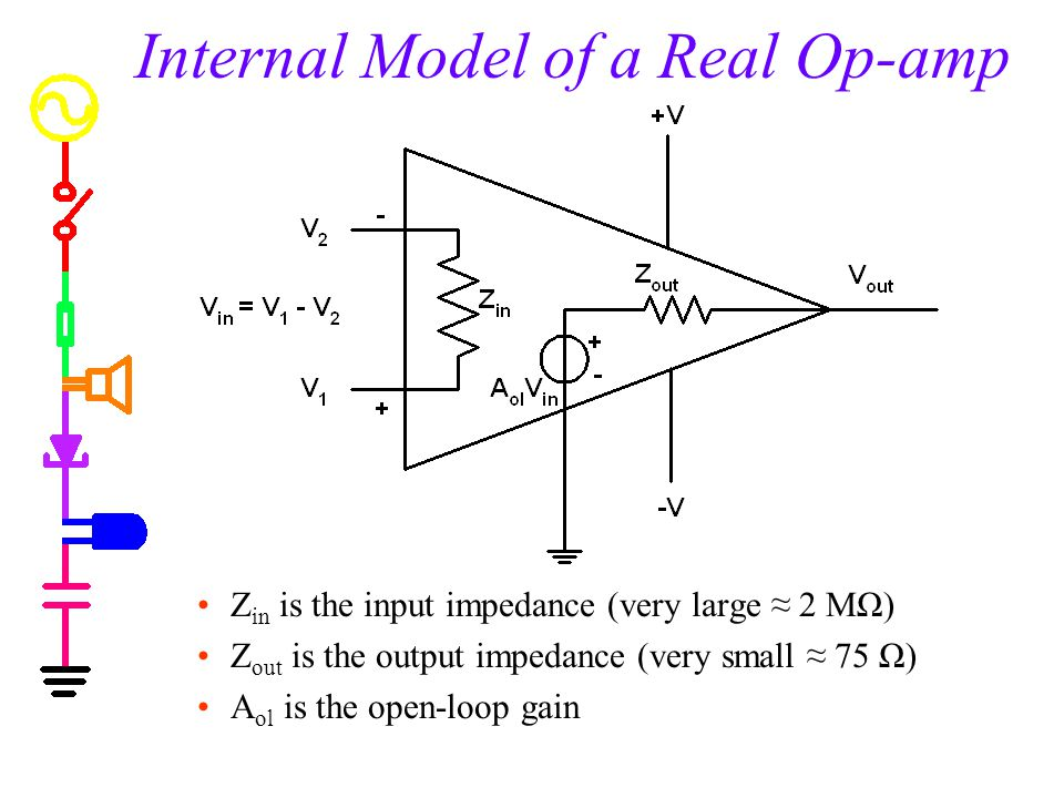 Internal Model of a Real Op-amp