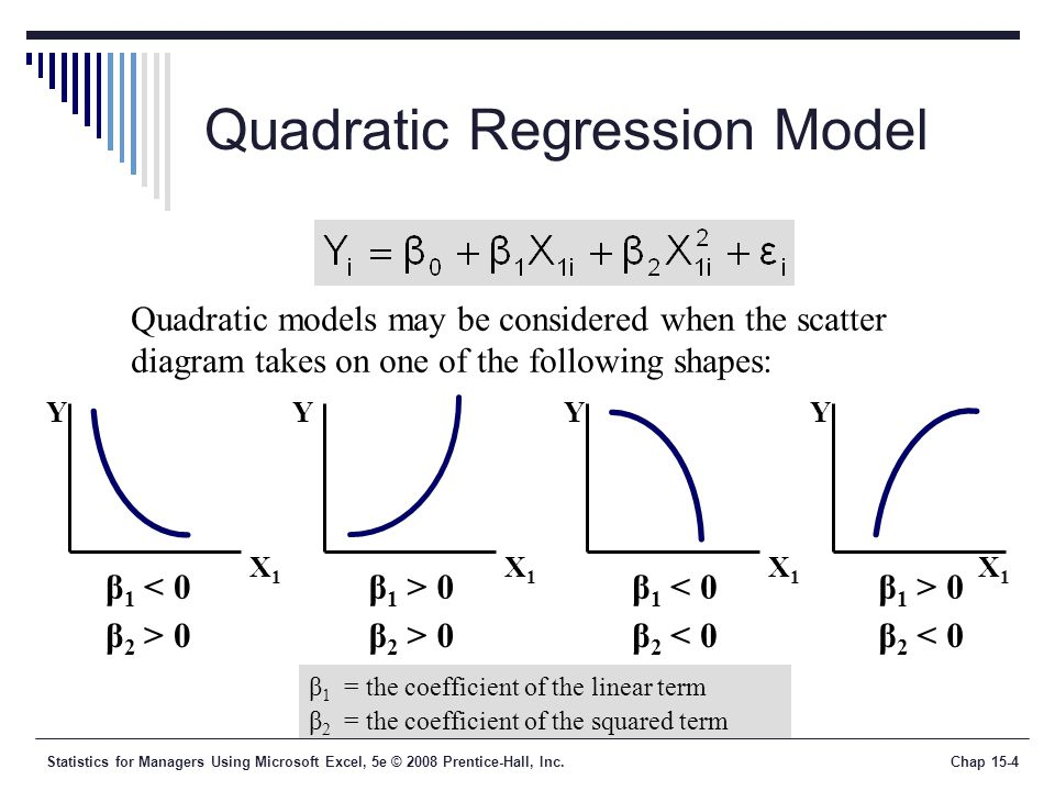 model quadratic relationship stata