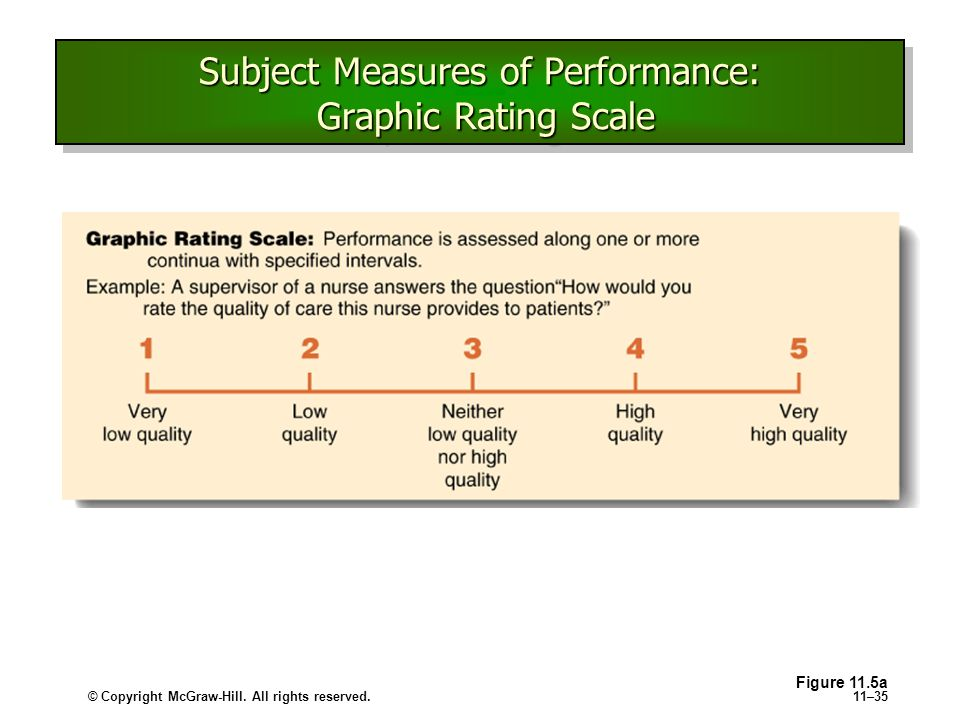 the three control measures to gauge the performance of an organization Full-text paper (pdf): performance measurement tools: the balanced scorecard and the efqm excellence model.
