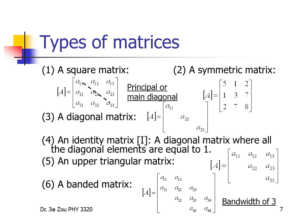 Types of matrices (1) A square matrix: (2) A symmetric matrix: