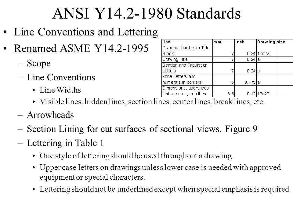 ANSI Y14.2-1980 Standards Line Conventions and Lettering
