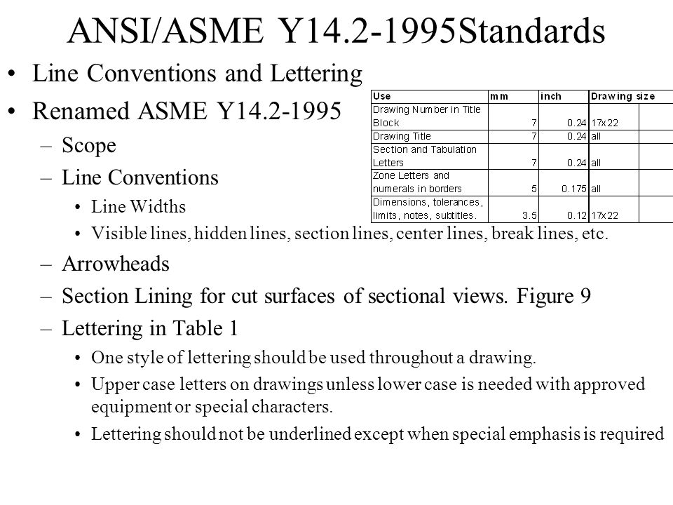 ANSI/ASME Y14.2-1995Standards
