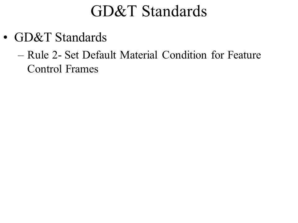 GD&T Standards GD&T Standards