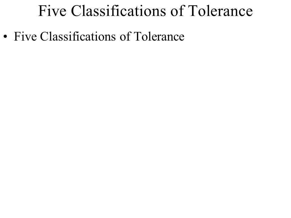 Five Classifications of Tolerance