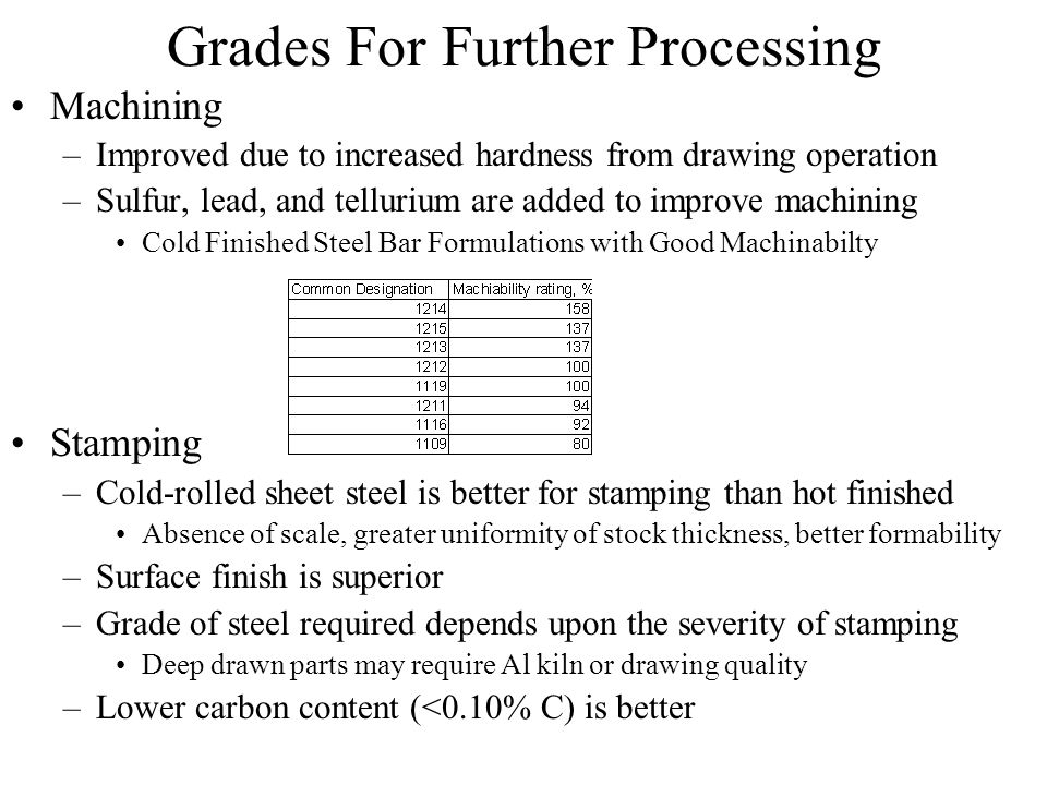Grades For Further Processing