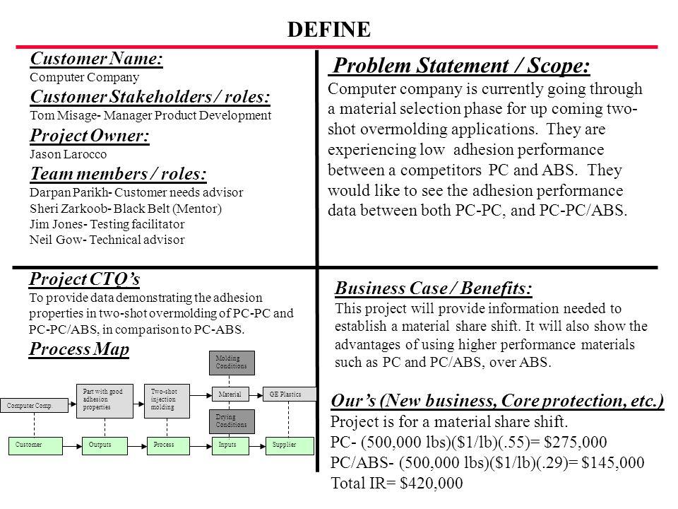 DEFINE Customer Name: Problem Statement / Scope: