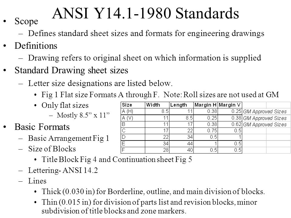 ANSI Y14.1-1980 Standards Scope Definitions