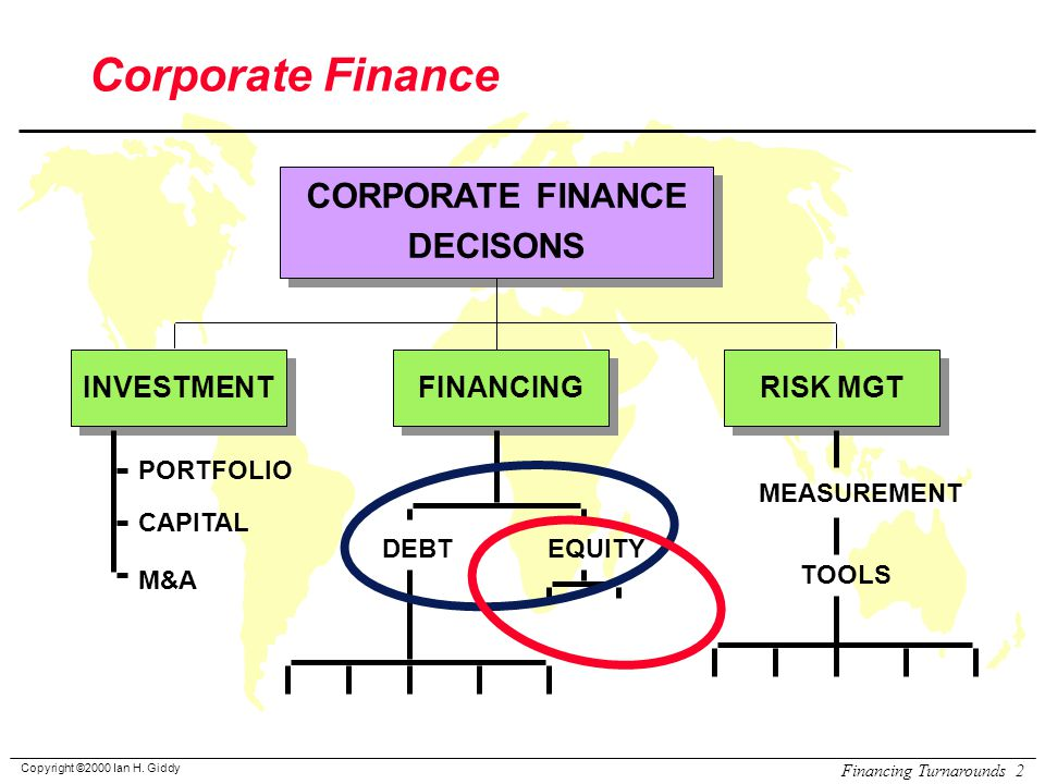 debt financing vs equity financing pdf