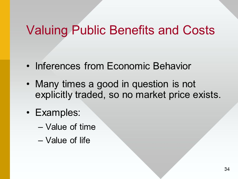 economic value of life Insurance in an amount clearly exceeding the estimated economic value of the covered life the chapter 1 basic principles of life insurance.