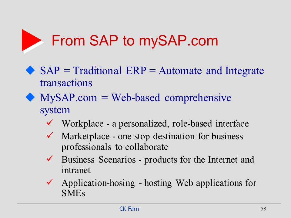 web based erp systems for smes Implementation stages are almost the same and in case of open source erp, the software is  many smes are investing in implementing open  web based erp : review .
