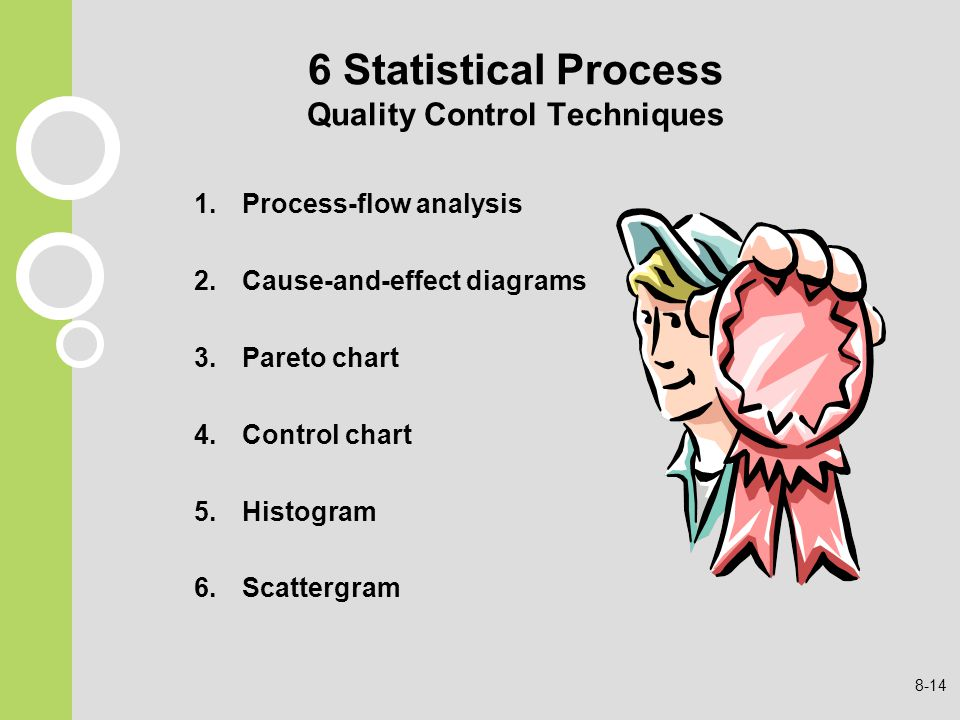 6 Statistical Process Quality Control Techniques