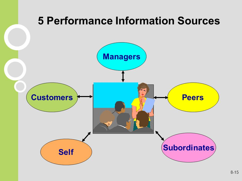 5 Performance Information Sources