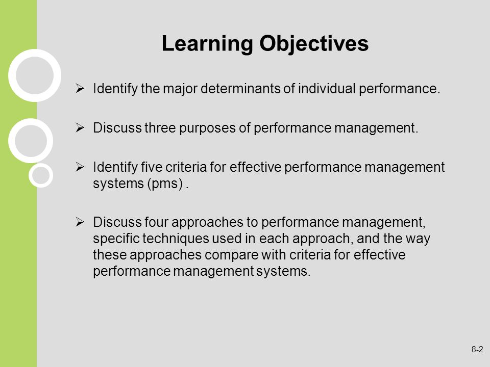 Learning Objectives Identify the major determinants of individual performance. Discuss three purposes of performance management.