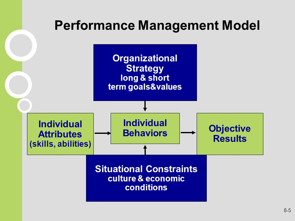 do performance management systems measure the right things Marketing performance management relies on a set of  this requires selecting the right metrics, integrating performance  measure what matters.