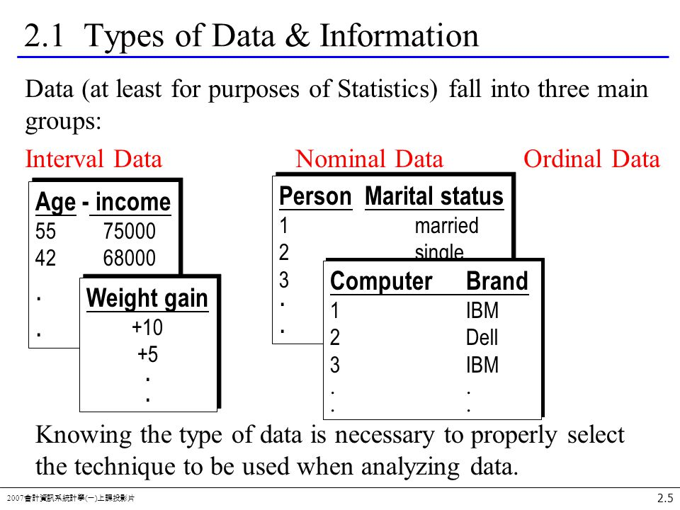 the main purpose of descriptive statistics is to Descriptive statistics are the most frequently used procedures in spss  click ' analyze' on main menu bar  generally, frequencies have two key purposes:  firstly to generate a frequency table that contains categorical variables with  limited.