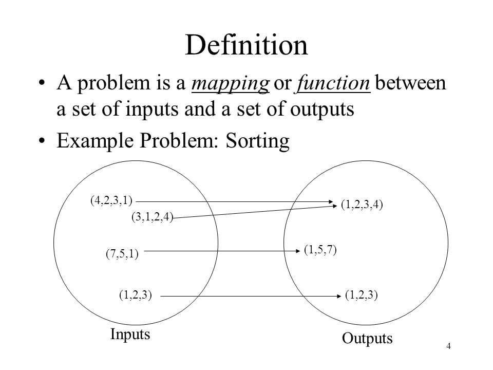 Definition A problem is a mapping or function between a set of inputs and a set of outputs. Example Problem: Sorting.