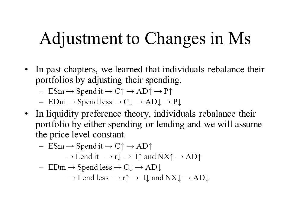 Adjustment to Changes in Ms