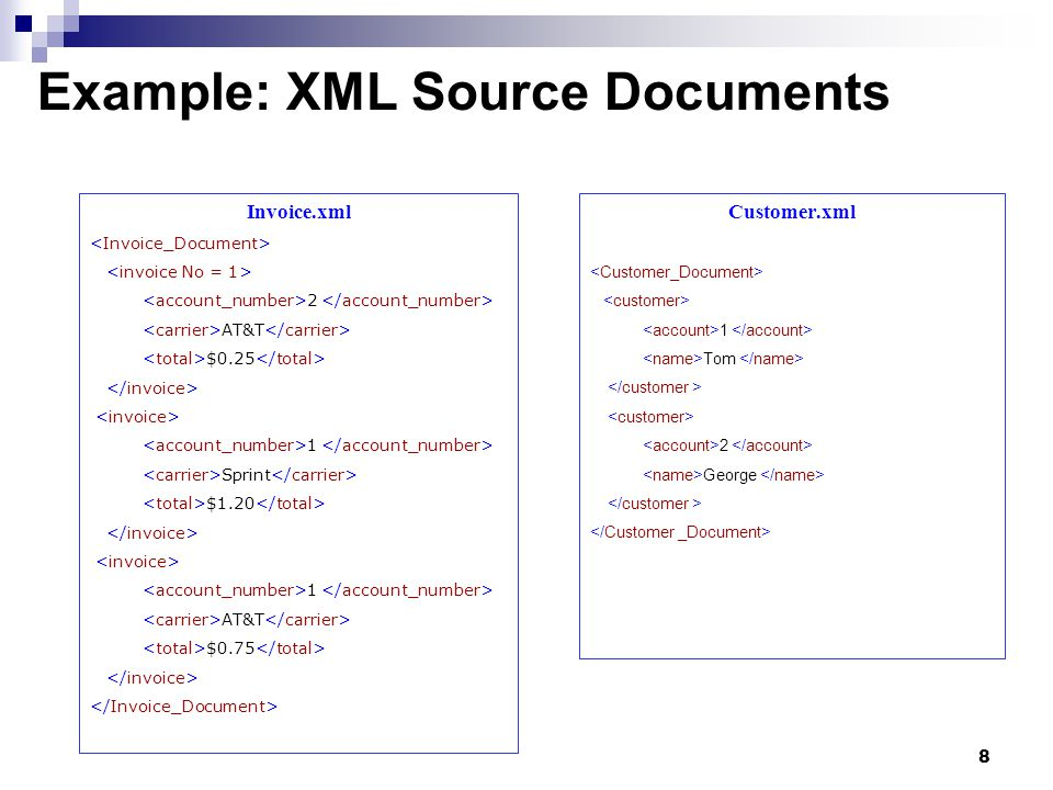 introduction to xml algebra ppt video online download