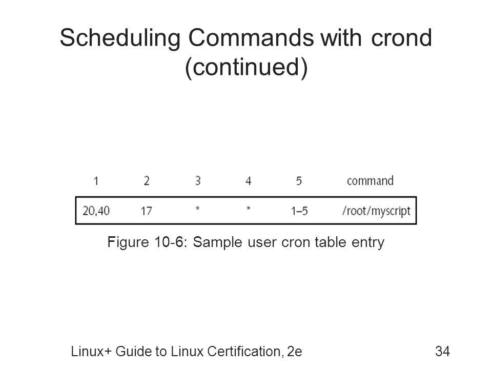 Scheduling Commands with crond (continued)