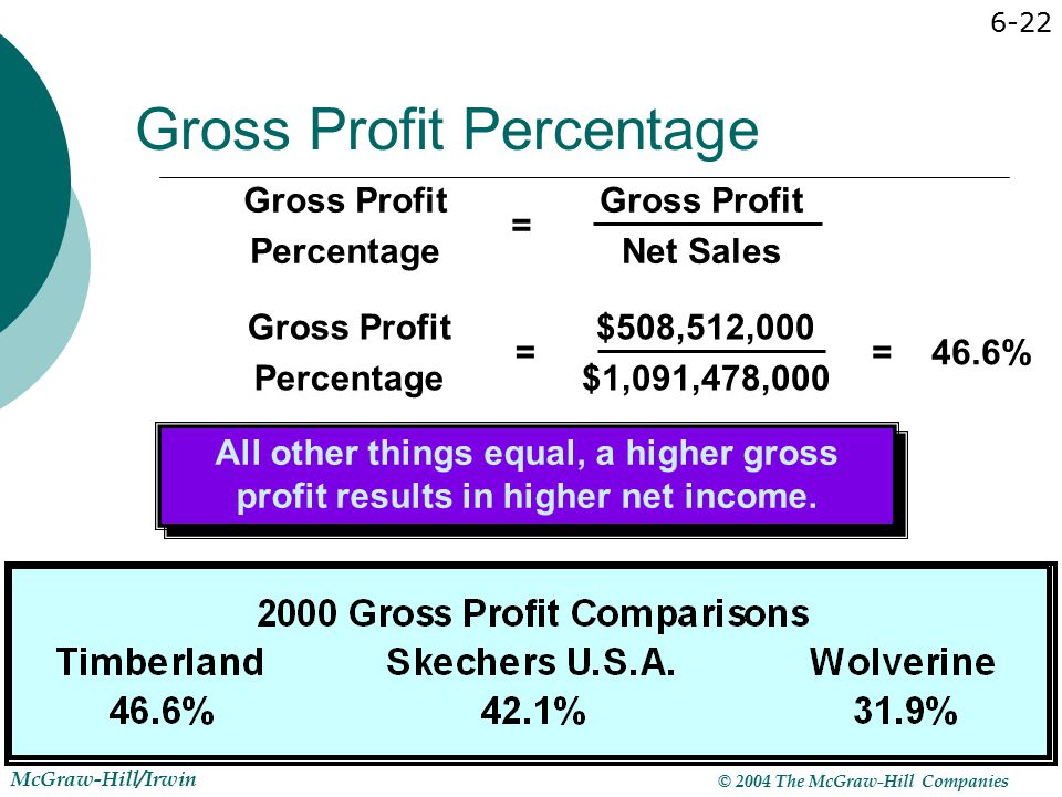 Reporting and Interpreting Sales Revenue, Receivables, and ...