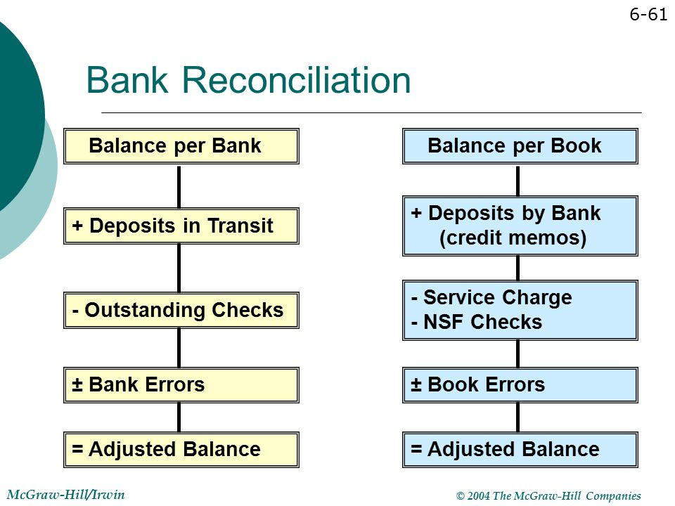 receivables bank reconciliation Building on receivables reconciliation about chinachem group   with each cheque deposited into the respective bank accounts of each company chinachem group found themselves in a dire situation – with their accounts and funds managed in such a decentralised manner, they could neither deploy human resource in an optimal way, nor enjoy.