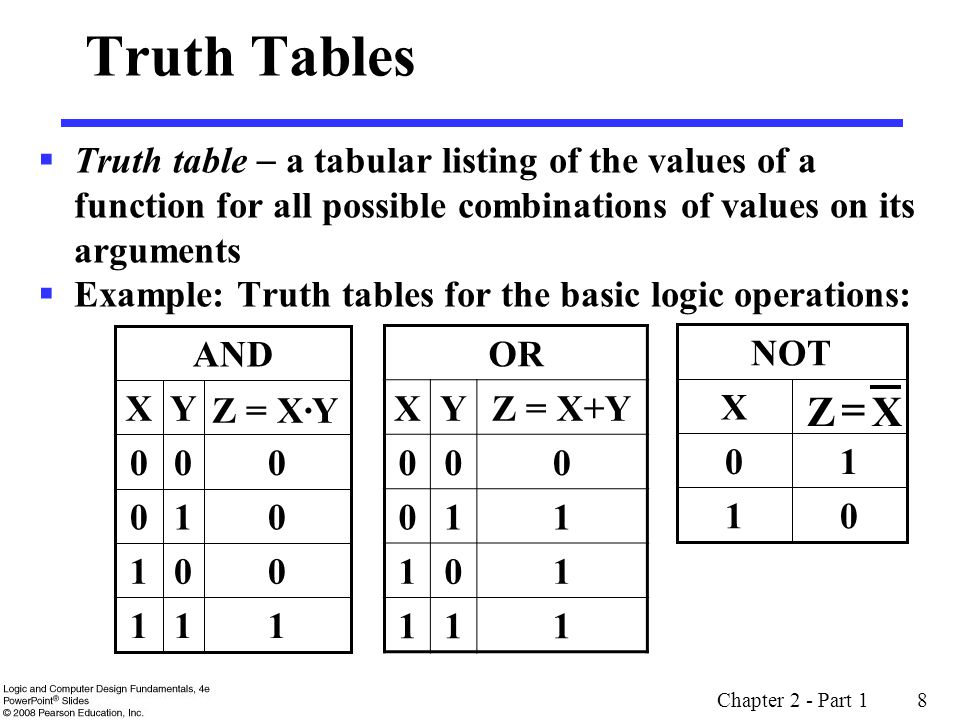 Overview part 1 gate circuits and boolean equations for X and y table of values