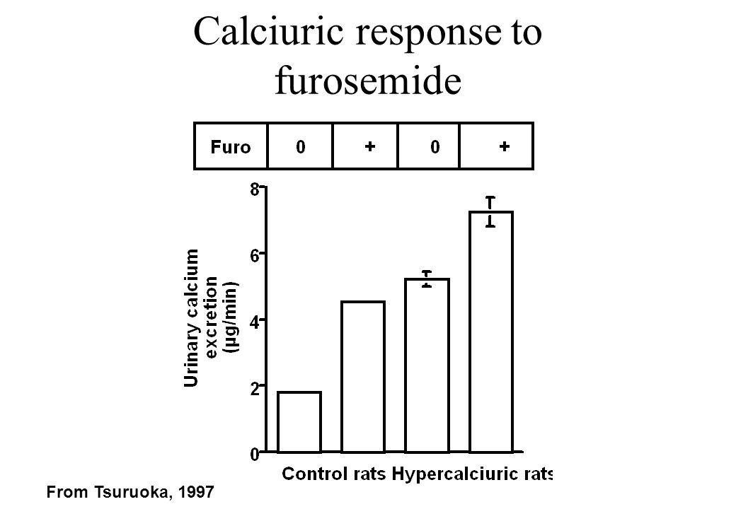 Calciuric response to furosemide