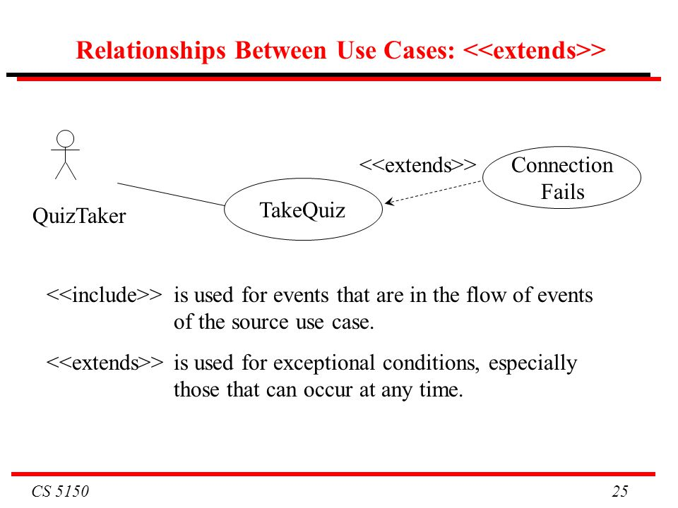 relationship between use case and test