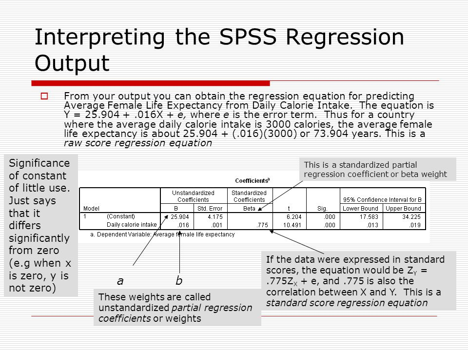 interpretation of regression in spss How to run a regression analysis in spss this type of regression involves  fitting a dependent variable (yi) to a polynomial function of a single independent .