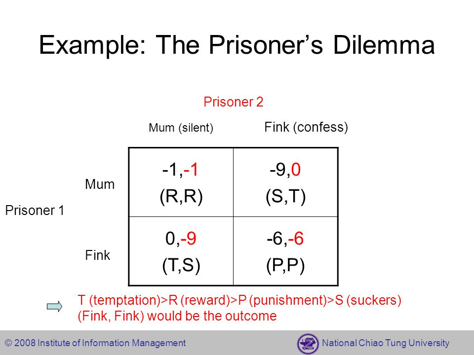 reward punishment prisoners dilemma essay Large crowd, resource dilemma - question and answers: destructive behaviors, prisoner's dilemma and grit.