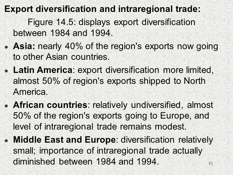 the importance of export diversification Specialization for export diversification – a case for greater  factors: • (1)  comparative advantage • (2) competition (no subsidies) • (3) role of.