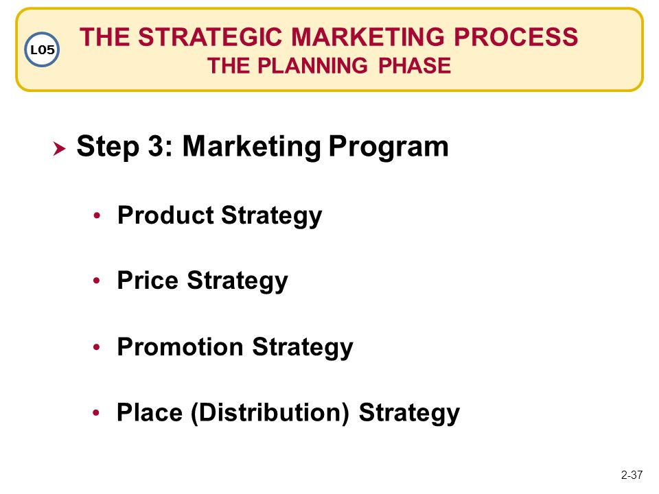 marketing mix and cohesive marketing programs View leah wooten's  fit together to form cohesive, successful programs  and its role in not only the marketing mix but also the.