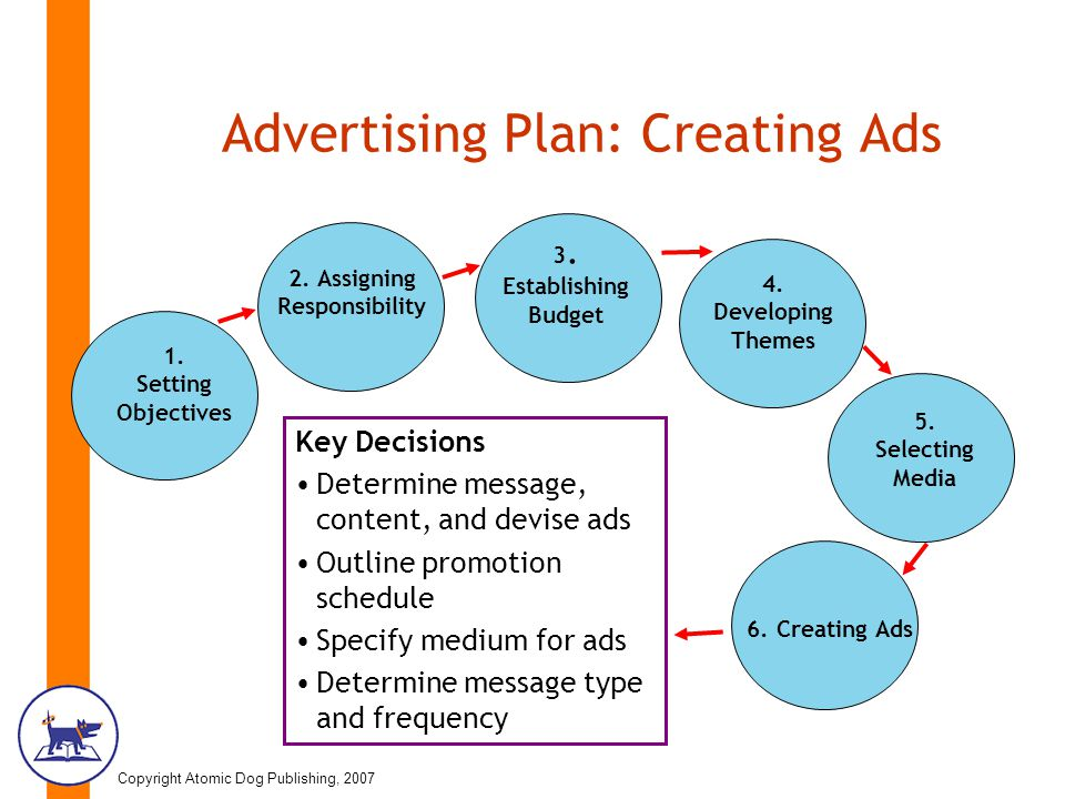 "Chapter 18: ""Advertising And Public Relations"" - Ppt Video Online"