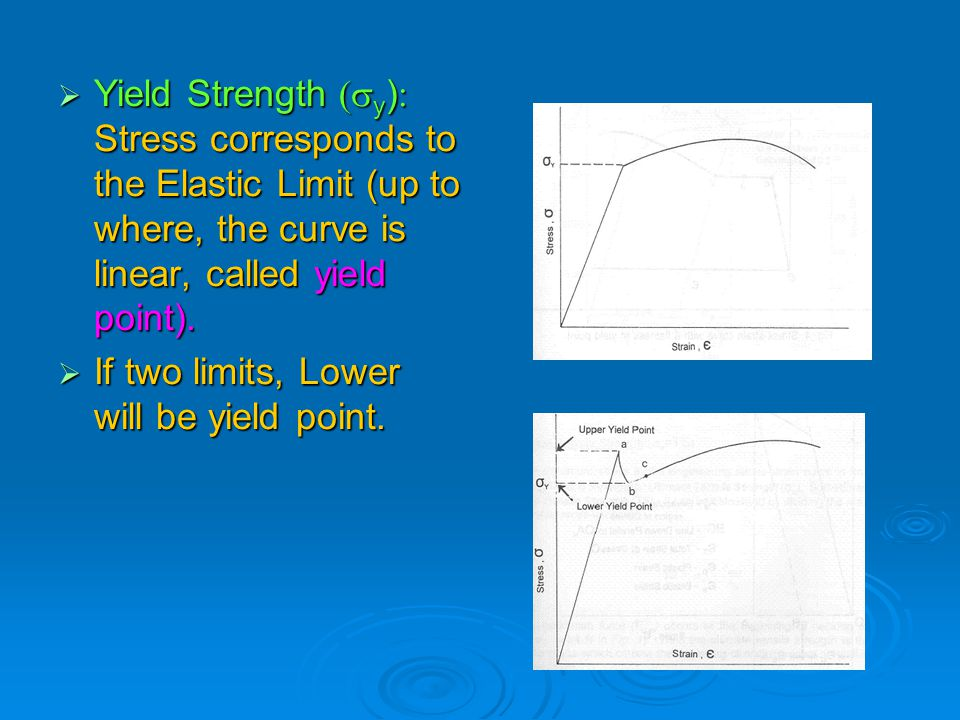 Yield Strength (sy): Stress corresponds to the Elastic Limit (up to where, the curve is linear, called yield point).