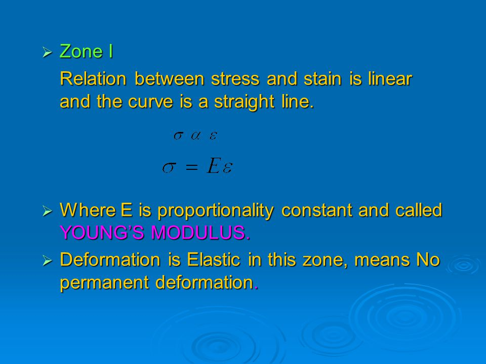 Zone I Relation between stress and stain is linear and the curve is a straight line. Where E is proportionality constant and called YOUNG'S MODULUS.