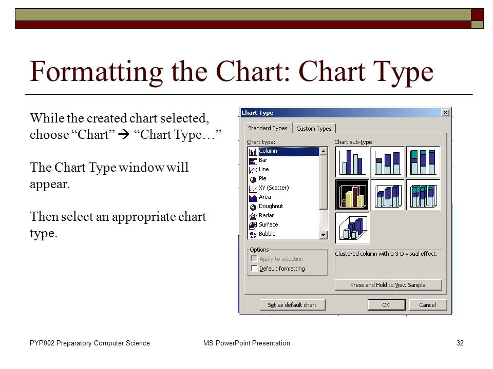 Formatting the Chart: Chart Type