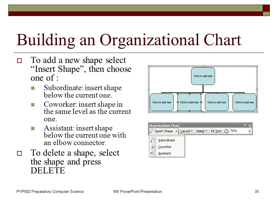 Building an Organizational Chart