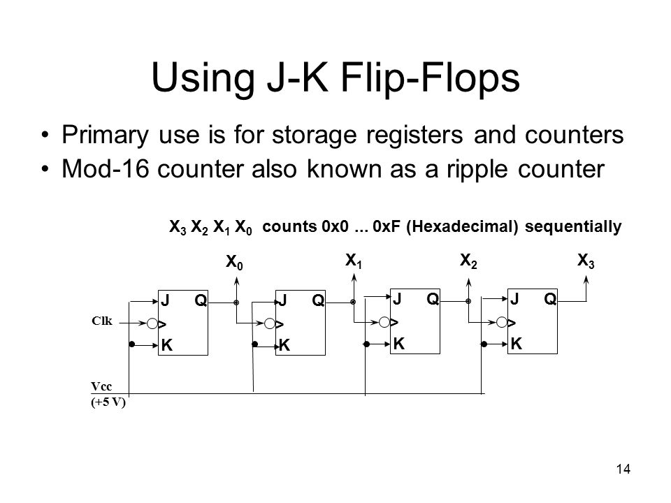 Using J-K Flip-Flops Primary use is for storage registers and counters