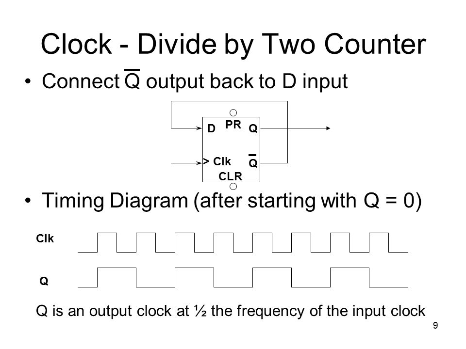 Clock - Divide by Two Counter