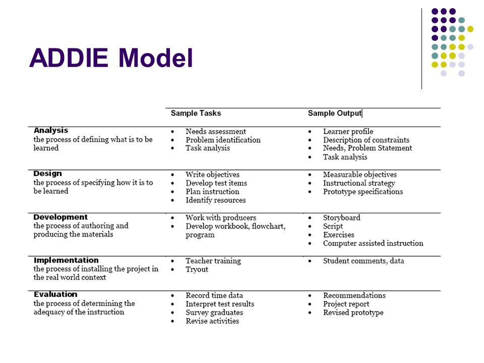 Instructional design ppt download - Instructional design plan examples ...