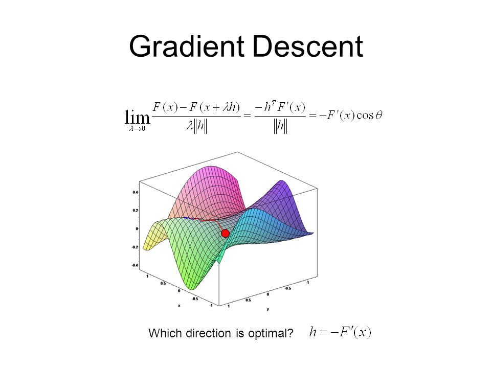 Gradient Descent Which direction is optimal
