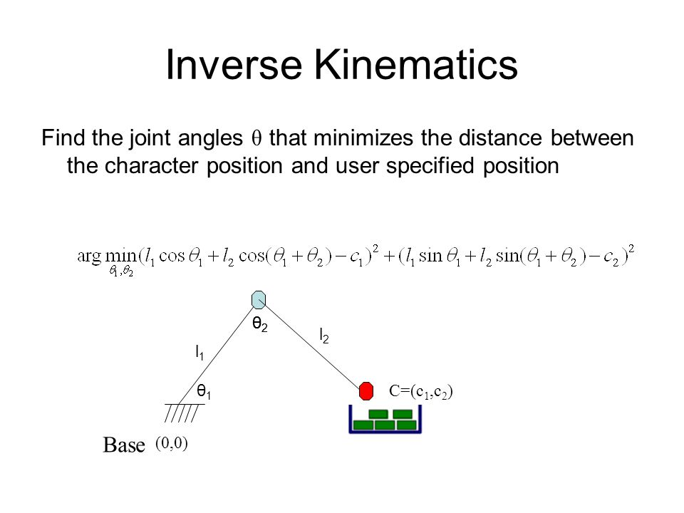 Inverse Kinematics Find the joint angles θ that minimizes the distance between the character position and user specified position.