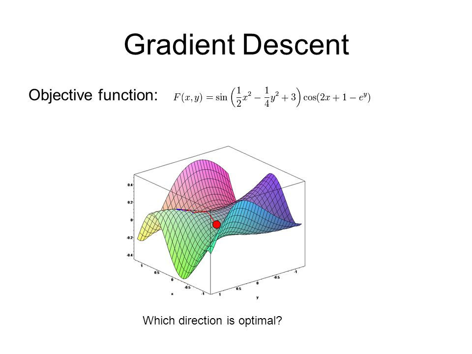 Gradient Descent Objective function: Which direction is optimal
